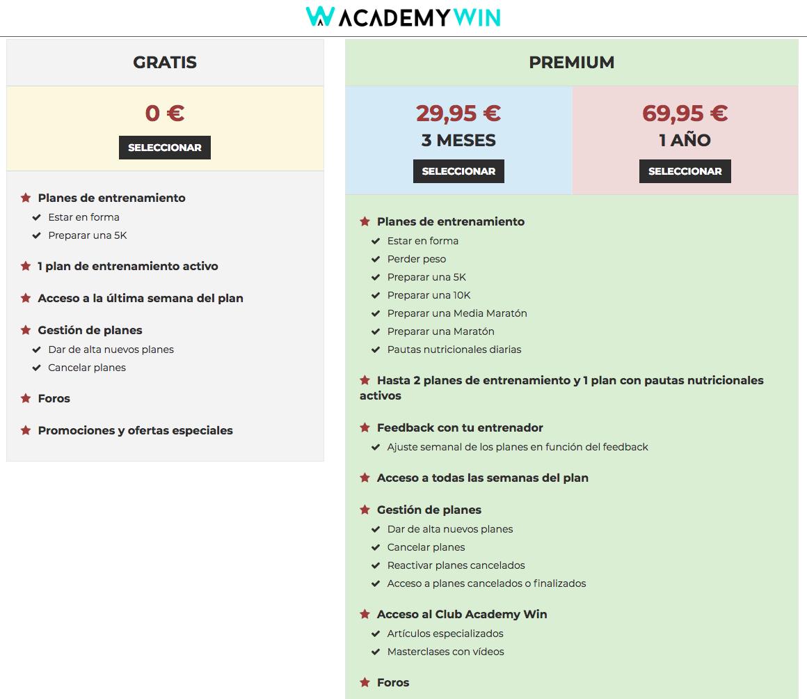 como-funciona-academy-win